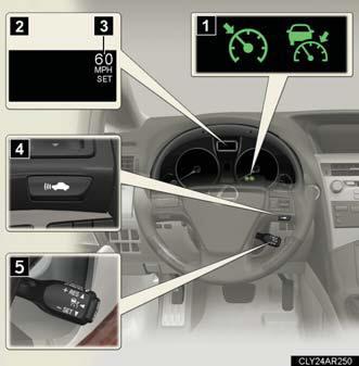lexus ct200h dynamic radar cruise control
