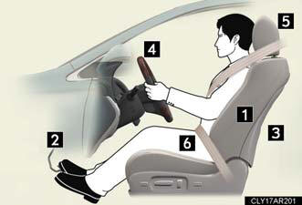 Driver Seating Position Soft Ave28 S Blog
